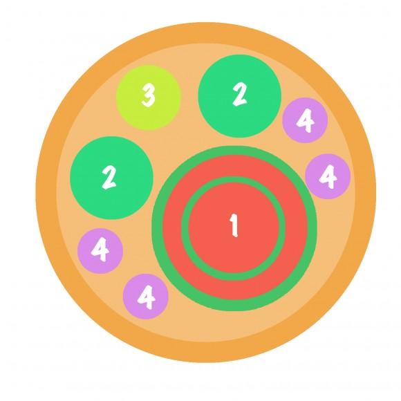DIAGRAM: Sample diagram for an edible container garden planting.